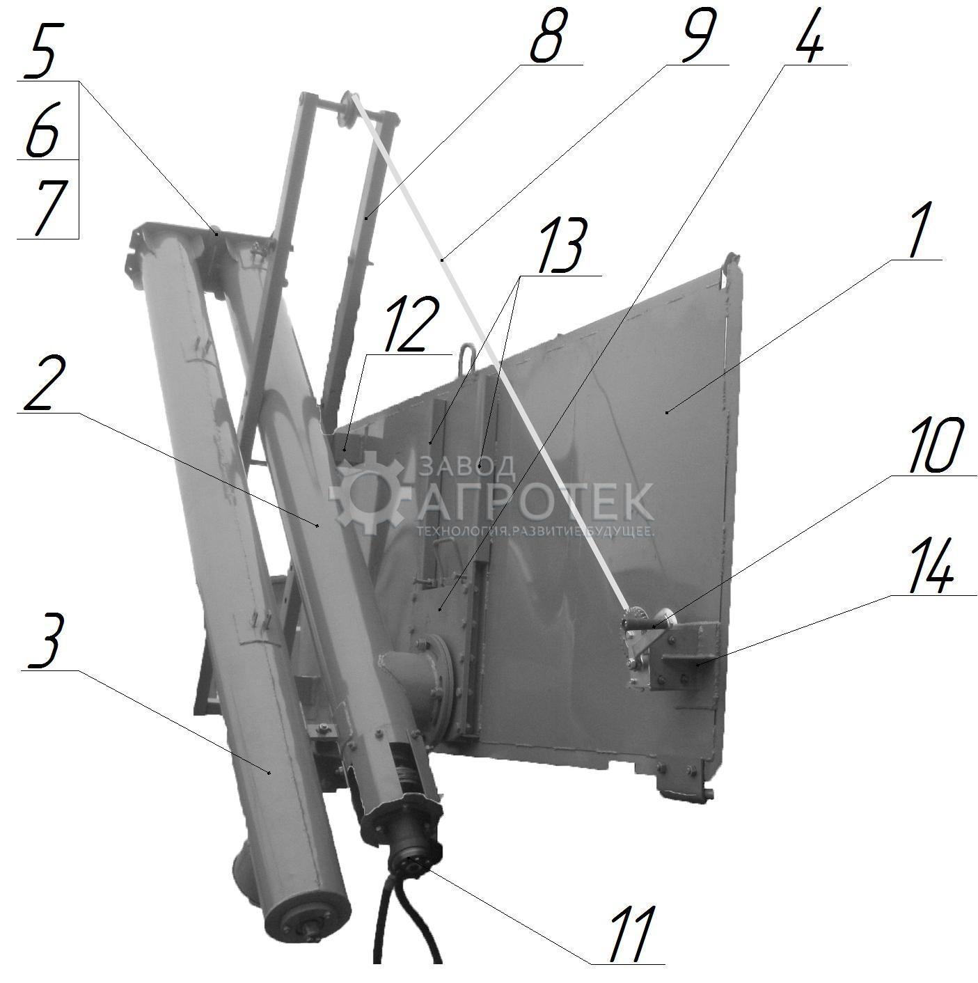 Принцип работы шнекового транспортера фольксваген транспортер т4 предохранители и реле